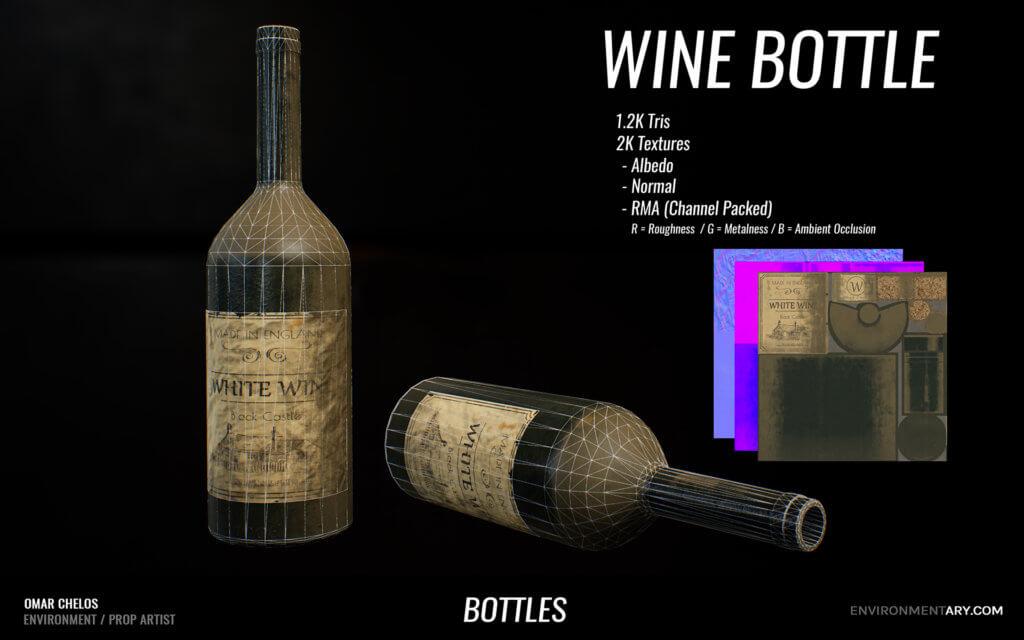 Wine Bottle Breakdown