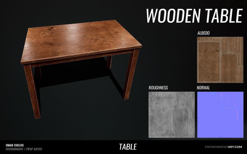 Adventurer Pack - Wooden Table Breakdown